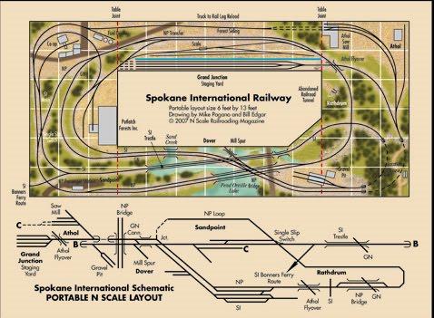 modular model railroads siry overview